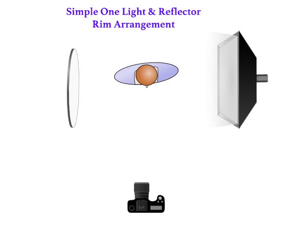 One light set as full rim